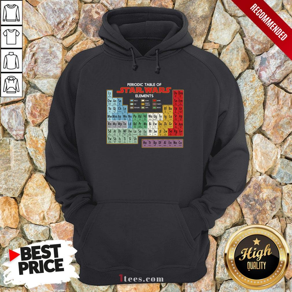 Periodic Table Of Star Wars Elements Hoodie