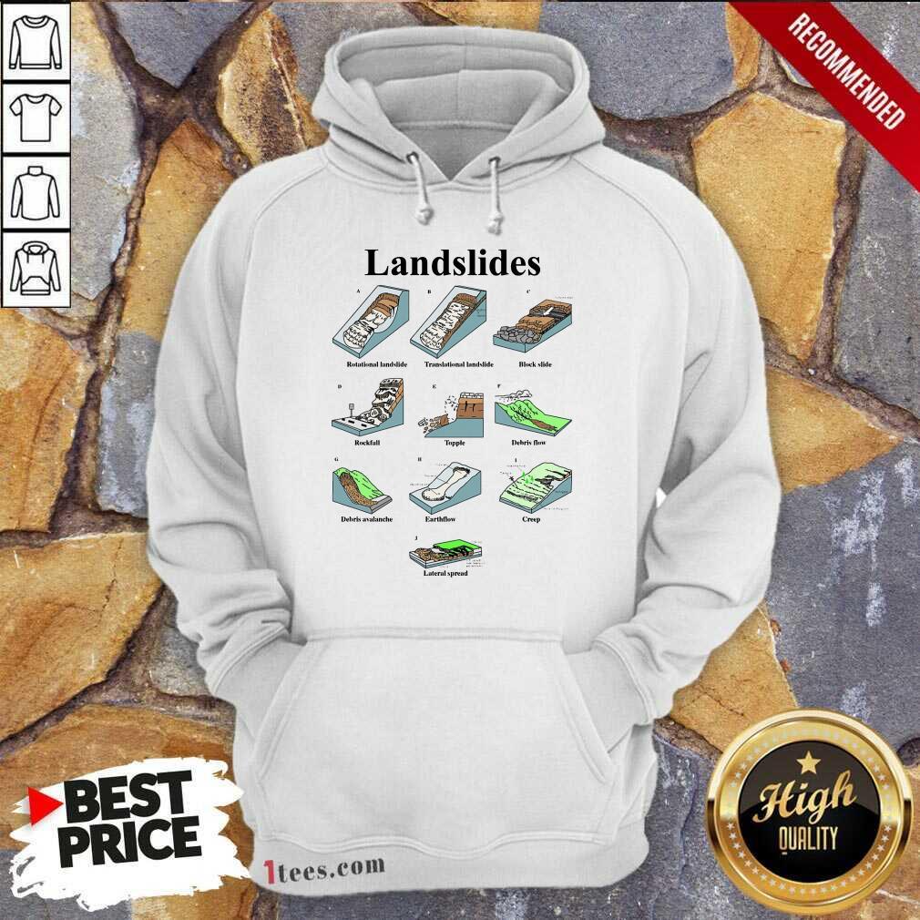 Landslide Types And Geology Hoodie