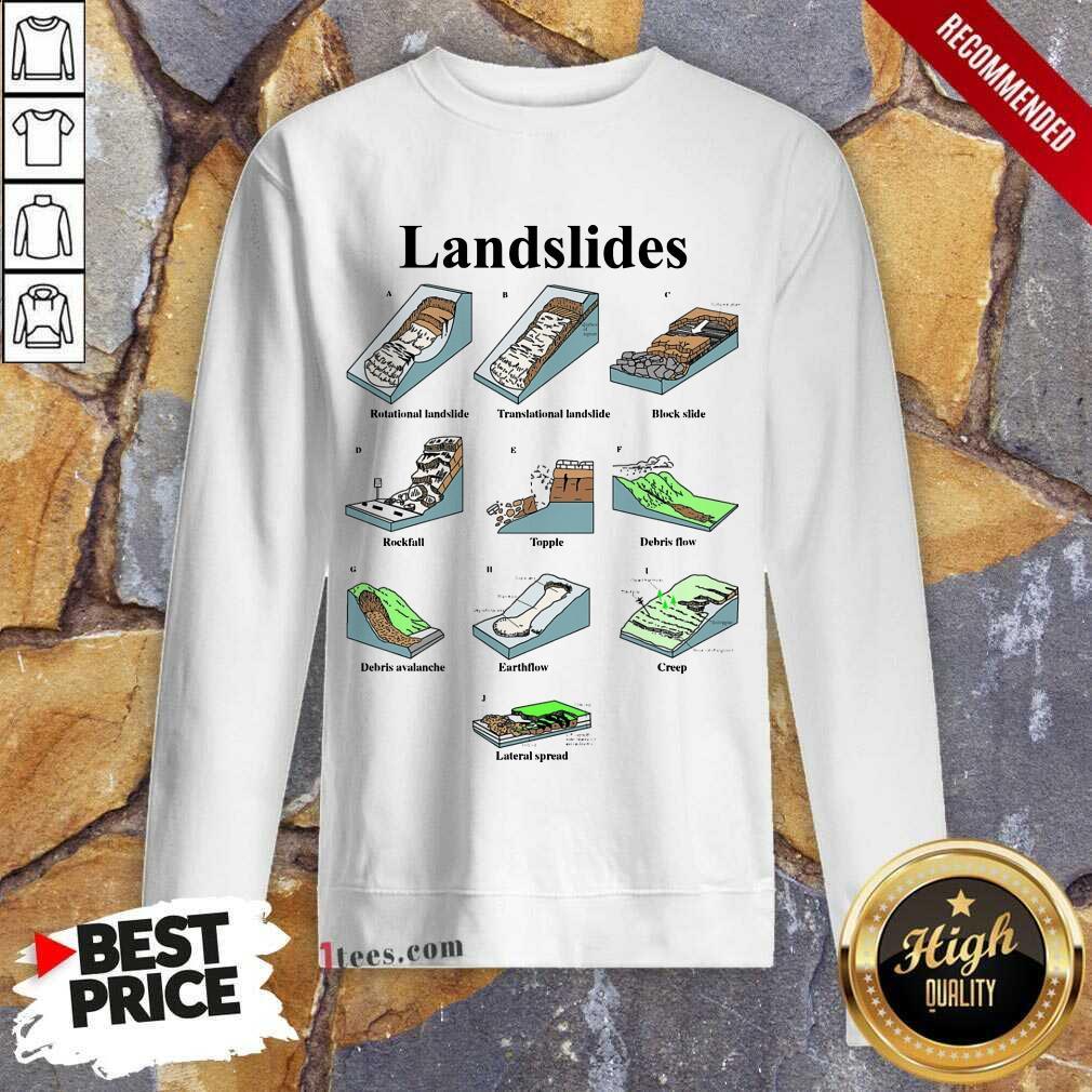 Landslide Types And Geology Sweatshirt