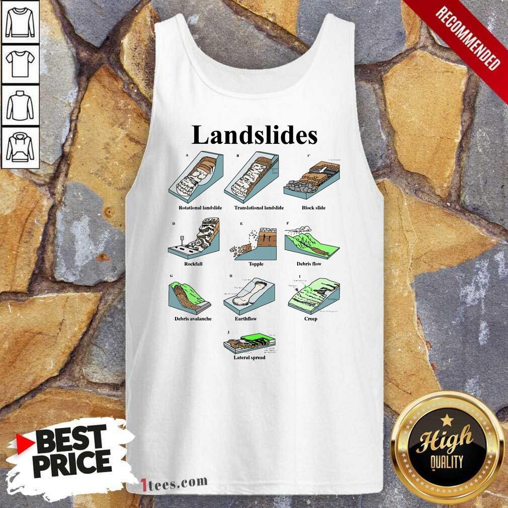 Landslide Types And Geology Tank Top